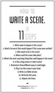 How_write_a scene